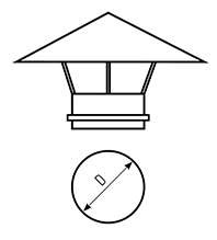 zont-krug-schema